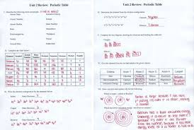 Periodic Table Chart Worksheet Answers Trends In The Periodic Table Worksheet Worksheet Fun And