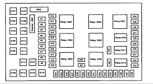 2004 ford f350 fuse panel diagram needed