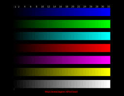 Gamma Test Chart Lcd Test Images Without Embedded Color Profiles