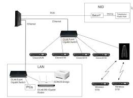 wiring diagram for att uverse the wiring diagram at t u verse att uverse wireless cable box wiring diagram