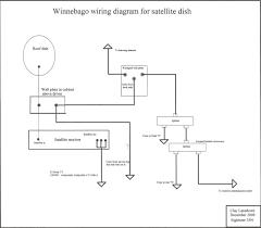 satellite dish wiring diagram wiring diagram schematics dish network 1000 wiring diagram