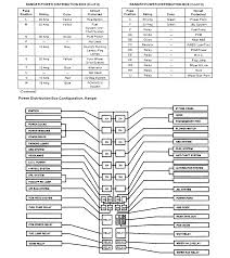 wiring diagram 1997 ford ranger the wiring diagram 2011 ford ranger fuse diagram 2011 printable wiring wiring diagram