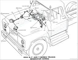 Full size of starter generator wiring diagram aircraft ford truck diagrams the transistorized ignition schematic b f