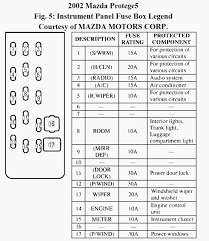 2002 mazda protege fuse diagram all wiring diagram pretty moto mirror wiring diagram gallery wiring diagram ideas mazda mazda b3000 fuse box diagram 2002 mazda protege fuse diagram