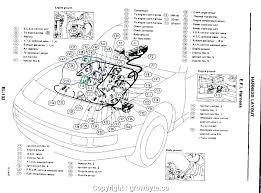 wiring diagram 1994 nissan maxima shelectrik com wiring diagram 1994 nissan maxima full size of pickup wiring diagram 19 radio fuse box trusted