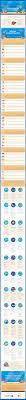 Saltwater Fish Compatibility Chart Prevent A Salty Situation Which Saltwater Fish Are