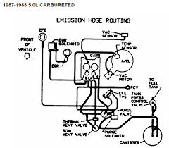 1987 198850LCarb vacuum lines diagrams!!! i got them all!!!!! third generation f on 89 firebird fuel pump wiring diagram