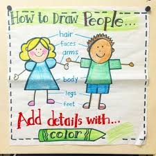 22 Kindergarten Anchor Charts Youll Want To Recreate