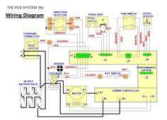 gas ezgo wiring diagram ezgo golf cart wiring diagram e z go electric ezgo golf cart wiring diagrams