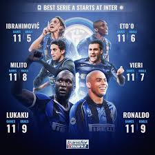 Maybe you would like to learn more about one of these? Transfermarkt Co Uk On Twitter Lukaku On Level With Ronaldo Can He Surpass Il Fenomeno On Saturday Lukaku Https T Co Gfvbobnpxj Ronaldo Https T Co Oleexy6zzb Fcim Https T Co Lqs0iskdpz