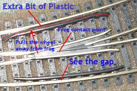 model railway track layouts the do s and don ts horby model railway point fixing