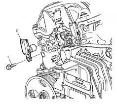2005 chevy camaro engine wiring diagram for car engine pcv valve location 2001 chevy tracker likewise chevy impala engine diagram besides chevy equinox 2010 crankshaft