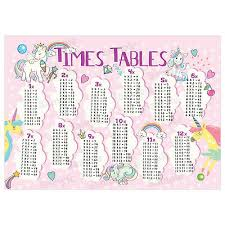 Times Tables Poster Maths Wall Chart Multiplications Educational Unicorn Theme Ebay