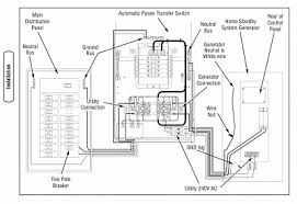 wiring diagram for a generac transfer switch readingrat net generac wiring harness at Generac Wiring Harness