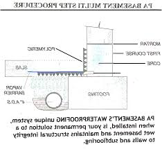 how much does basement waterproofing cost pa from basement waterproofing details indochinatravelplancom pinterest basements s74