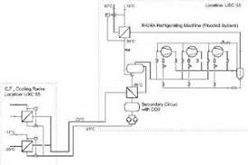 copeland compressor wiring diagram images wiring diagram for run copeland refrigeration compressor wiring diagram copeland