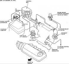 1998 acura rl fuse box diagram wiring diagram and fuse box 1997 Honda Accord Fuse Box Diagram 92 honda accord map sensor location on 1998 acura rl fuse box diagram 1997 honda accord fuse box location