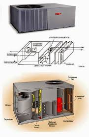 electrical wiring diagrams for air conditioning systems part two fig 28 rooftop packaged units construction