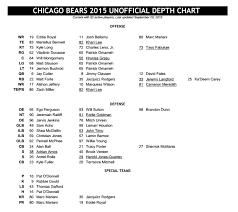 Sam Acho Named Starter Bears New Depth Chart 1 Chicago