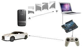 how i built a self driving rc car and you can too anatomy of a self driving rc car