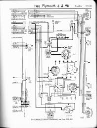 1956 1965 plymouth wiring the old car manual project rh oldcarmanualproject