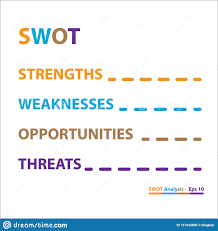 Swot Analysis Table Template Swot Analysis Table Template Stock Vector Illustration Of Concept