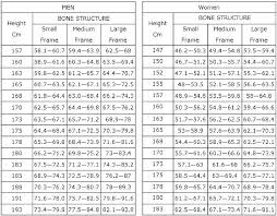 Cardstock Weight Conversion Chart Metric Charter Business Support ...