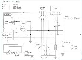 peace sports 150cc wiring diagram lotsangogiasi com peace sports 150cc wiring diagram scooter wire harness diagram control cables wiring ignition wiring home improvement