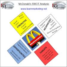 Swot Analysis Of Mcdonalds
