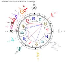 How To Do My Natal Chart How To Read Your Computer Generated Astrology Chart