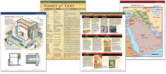 Rose Book Of Bible Charts Maps And Timelines Rose Book Of Bible Charts Maps And Time Lines 10th