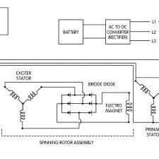 alternator exciter wire diagram wire center \u2022 alternator exciter circuit diagram alternator exciter wiring diagram electrical wiring jeep wiring rh color castles com 05 passat alternator wiring