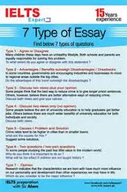 essay writer fake writing a research paper quick and easy guide essay writer fake essay typer online auto essay writers help