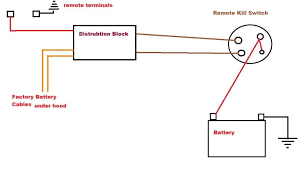 battery kill switch wiring diagram trailer battery discover your battery kill switch wiring diagram the switch bottom is my
