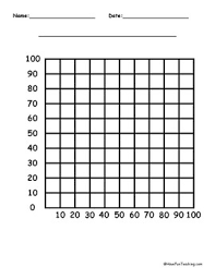 100 By 100 Blank Graph Paper By Have Fun Teaching Tpt