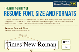 perfect font for resumes