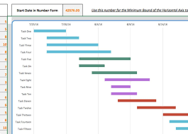 Gantt Chart Numbers Template Bedowntowndaytona Com