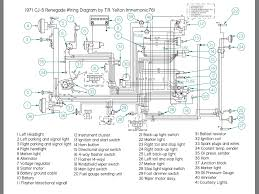 71 jeep j10 wiring colors bookmark about wiring diagram • wiring diagram for 1980 jeep cj5 wiring library rh 73 smartclasses org