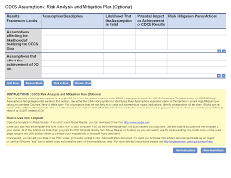 Risk Plans CDCS Assumptions Risk Analysis and Mitigation Plan Template 1