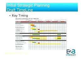 Strategy Template Ppt Sales Strategy Template Strategic Planning