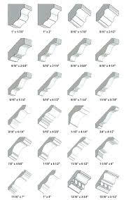 chair rail molding profiles chair rail molding profiles good home design ideas
