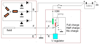 voltage regulator (ext ) how it works ih8mud forum Alternator Regulator Wiring Diagram look at the vr part of the diagram the heart of the regulator is a 3 way switch that is activated by magnetism most people call this a relay which is in alternator voltage regulator wiring diagram