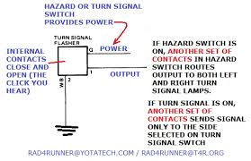 2000 tundra no turn signals or hazards yotatech forums How To Wire A Turn Signal Flasher name flasher_zpsd2747f36 jpg views 23 size 81 5 kb how to wire a turn signal flasher relay