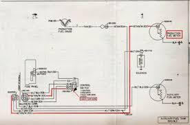 chevy dual tank wiring wiring diagram structure 87 chevy gas tank wiring wiring diagram expert 1987 chevy truck dual tank wiring harness chevy dual tank wiring