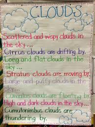 Clouds Poem Anchor Chart Kindergarten Science Preschool