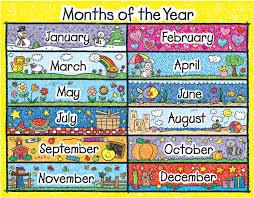 Englishismylife Months And Seasons Aylar Ve Mevsimler