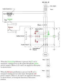 reversing motor contactor wiring diagram images electrical motor control circuit diagram pdf nilzanet