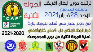 ترتيب مجموعات دوري ابطال افريقيا وترتيب الهدافين بعد انتهاء الجولة الثانية  اليوم الاحد 28-2-2021 - YouTube