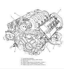 cadillac engine diagrams 500 cadillac engine diagram 500 wiring diagrams