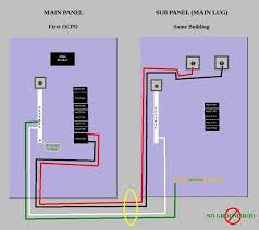 240v sub panel wiring diagram 240v image wiring 240v sub panel wiring diagram wiring diagrams on 240v sub panel wiring diagram